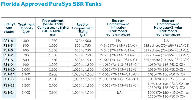 Florida-Approved-Tanks-compressor (1).pn
