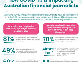 News and views remain paramount as financial journalists feel COVID-19 pressure – Survey
