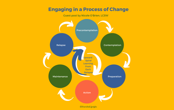 Engaging in a Process of Change