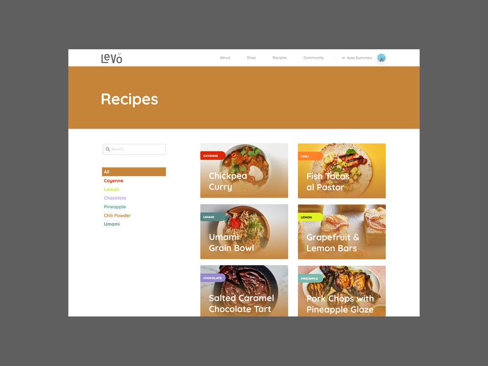 Levo Recipe Webpage
