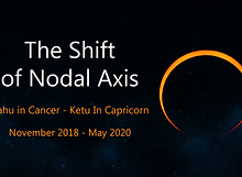 Saturn Transit in Capricorn 2018 - 2020