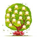genealogical-tree-set-family-members-fro