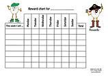 Reward_Chart_Tato_Wolols_.png