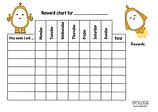 Reward_Chart_Cowee_Wolols.png