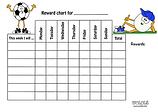 Reward_Chart_Caco_Wolols.png