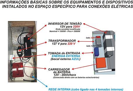 espaço específico conexão elétrica HK 17