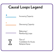 Casual Loop-Legend.png