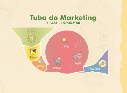 2. INFORMAR - Estratégias para a Tuba do Marketing de Conteúdo