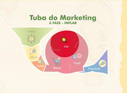 6. INFLAR - Estratégias para a Tuba do Marketing de Conteúdo