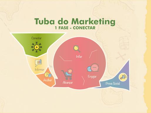1. CONECTAR - Estratégias para a Tuba do Marketing de Conteúdo