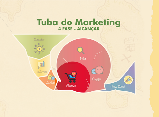 4. ALCANÇAR - Estratégias para a Tuba do Marketing de Conteúdo