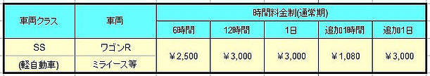 レンタカー料金表 SSクラス.jpg