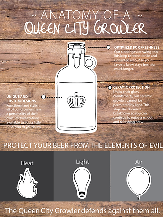 Copy of growler infographic-01 (2).png