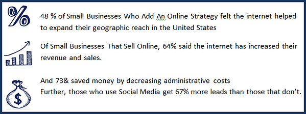 Online-Marketing-Statistics-PNG.png