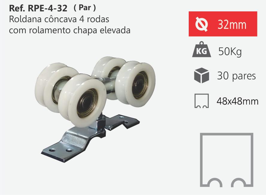 RPE 4-32