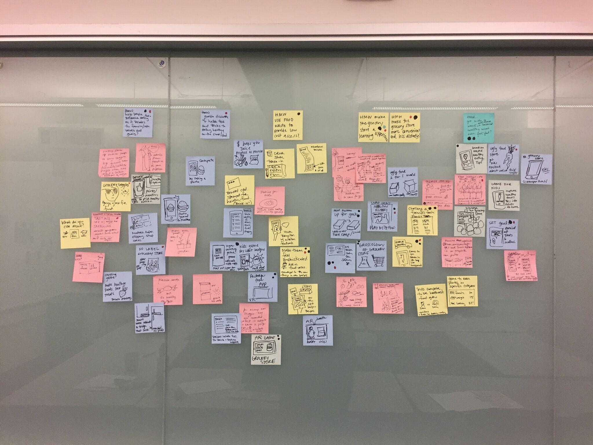 process concepts 2