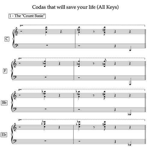10 Codas that will save your life (All Keys)
