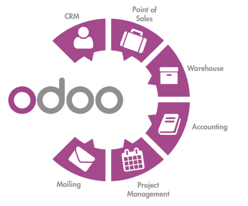 odoo-erp-software-500x500