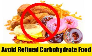 Image result for Refined Carbohydrate pic