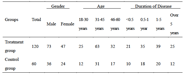 Table1 Comparison of general data between treatment group and control group