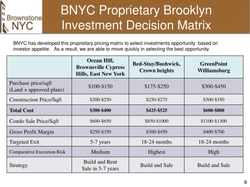 Investor Presentation [Recovered]-08.png