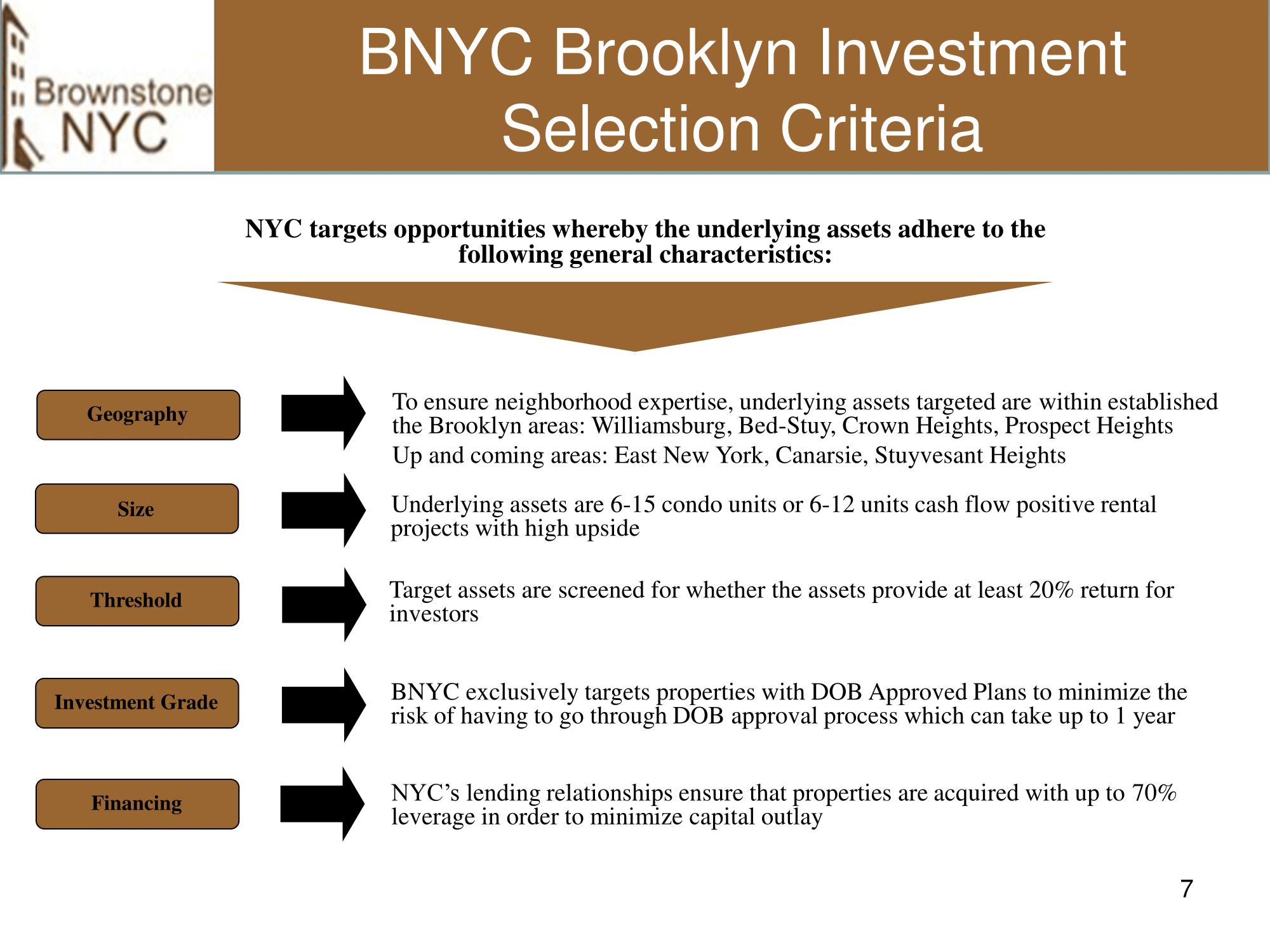 Investor Presentation [Recovered]-07.png