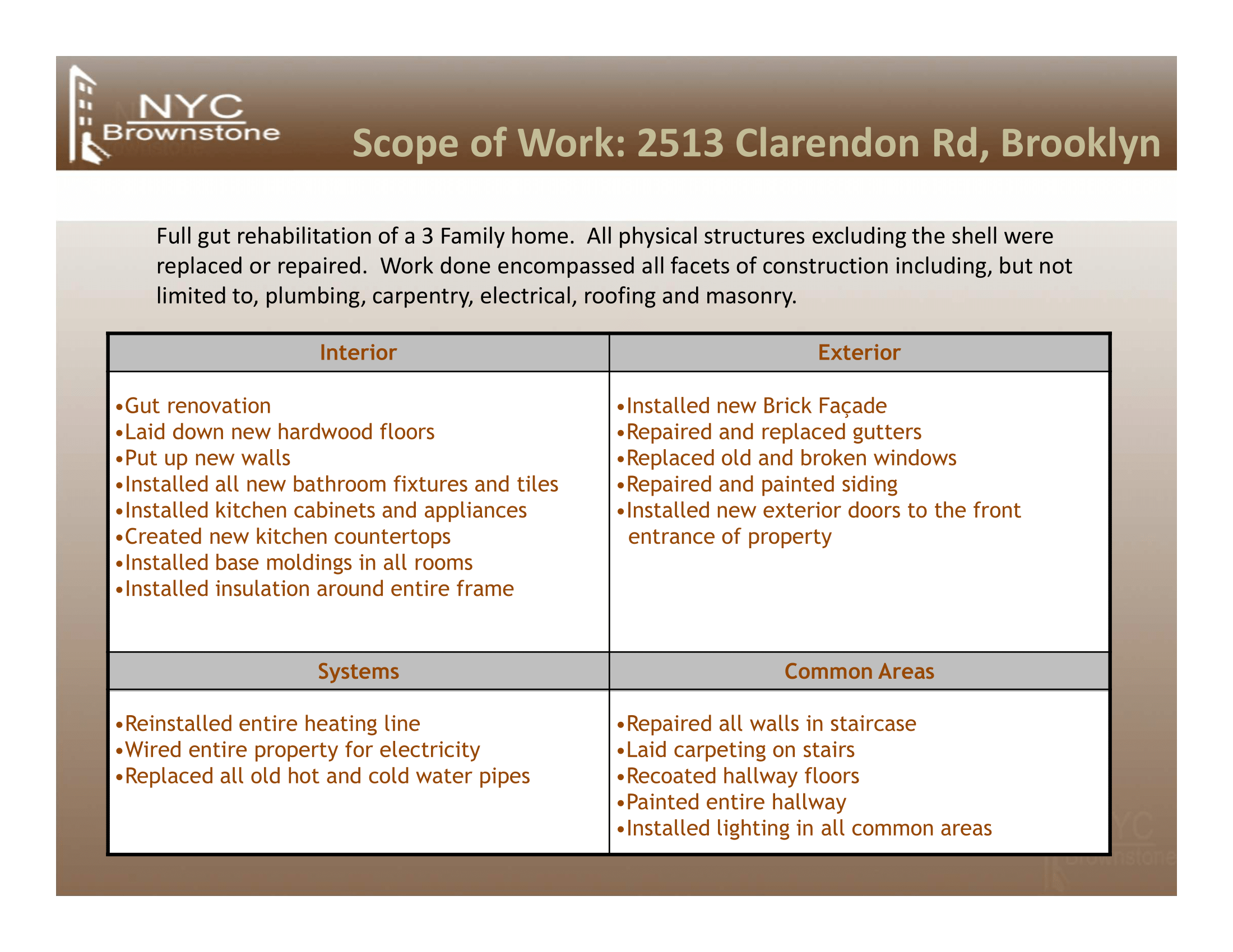 Brownstone Clarendon Renovation-03.png