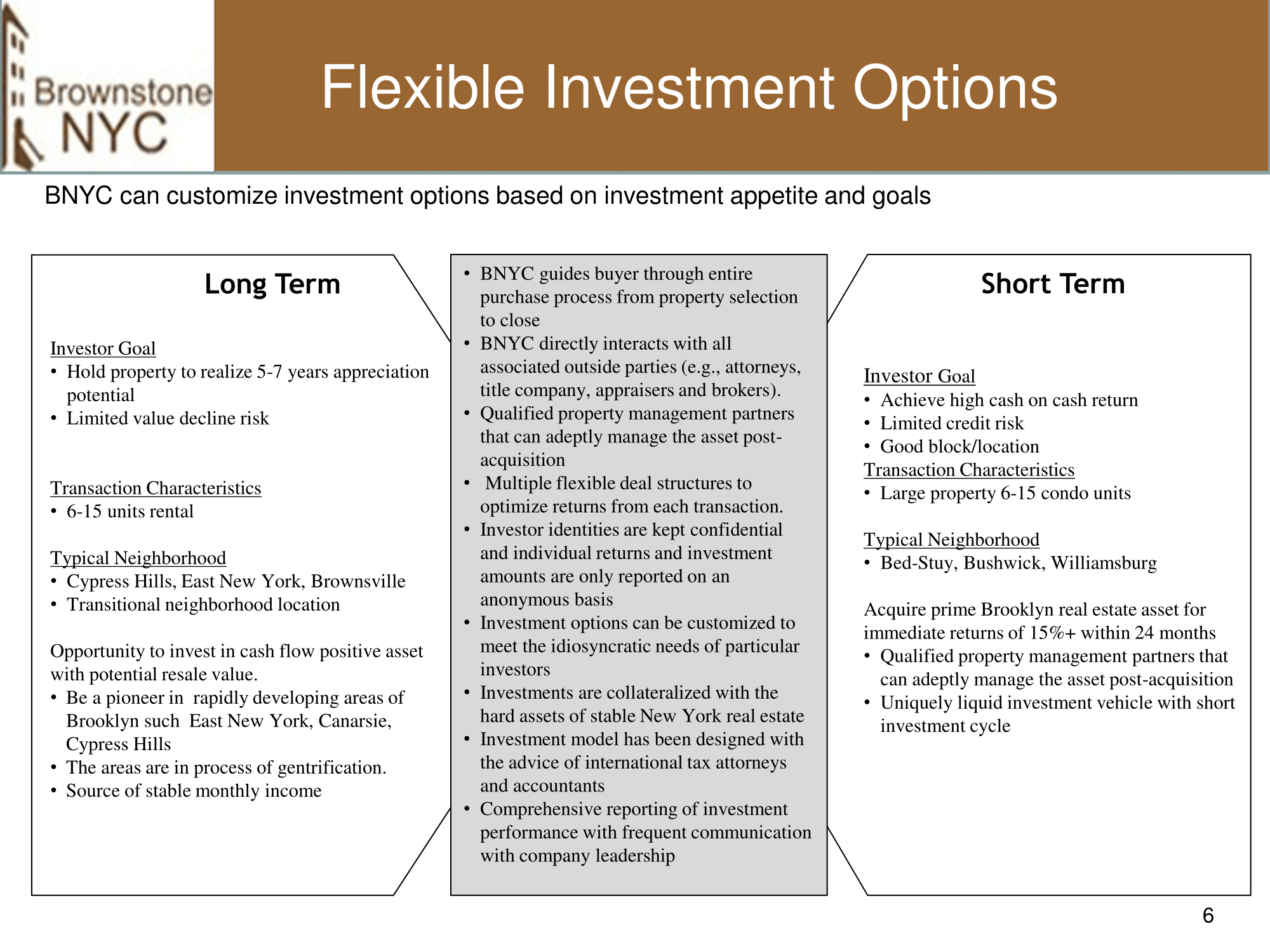 Investor Presentation [Recovered]-06.png