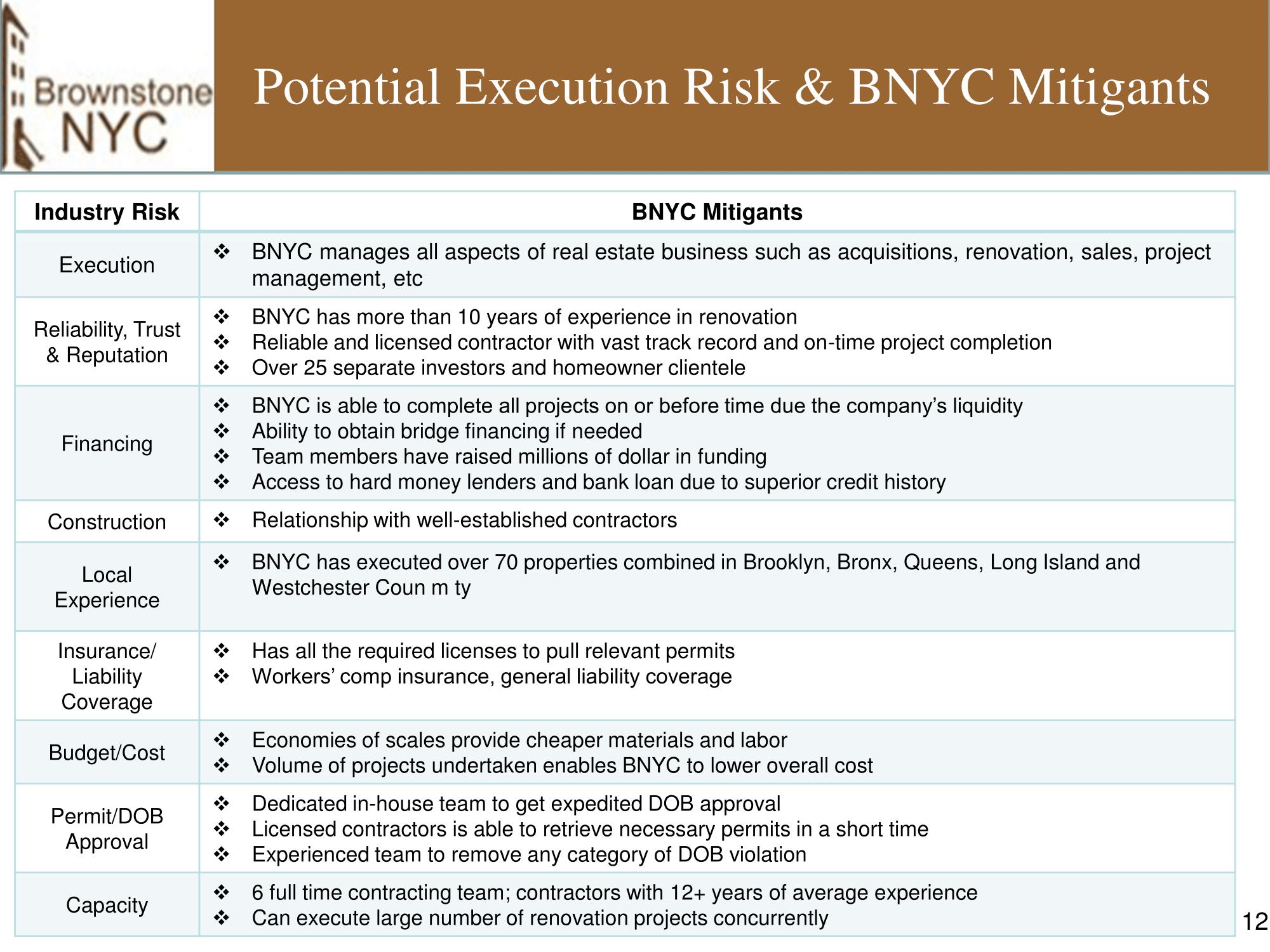 Investor Presentation [Recovered]-12.png