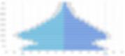 population_pyramid_1.png