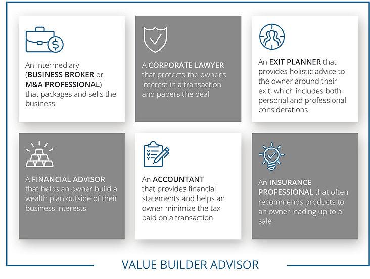 Value Builder Advisor