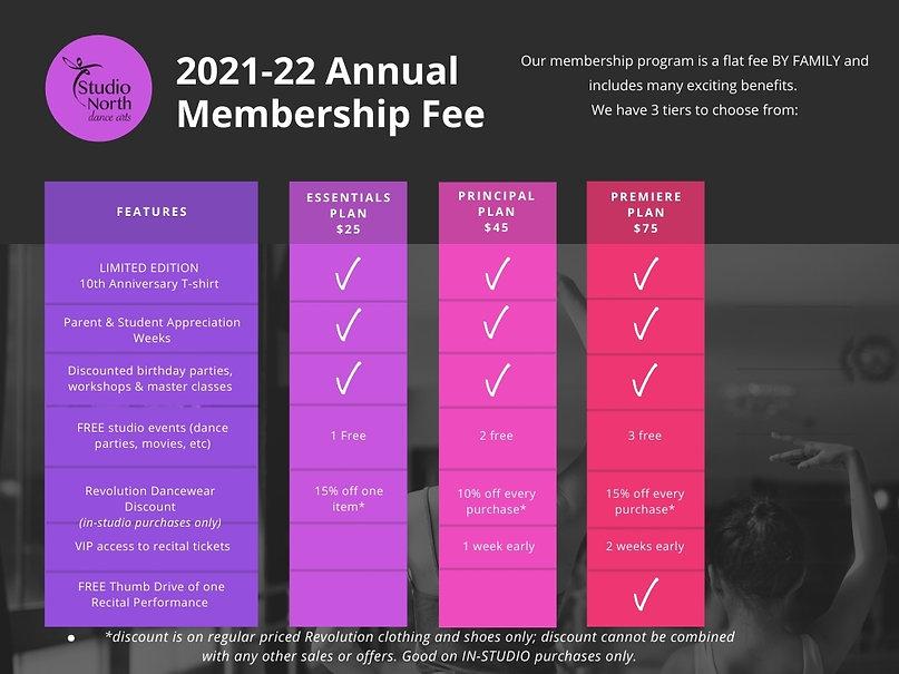 Annual Membership Fee Chart 2021-22.jpg