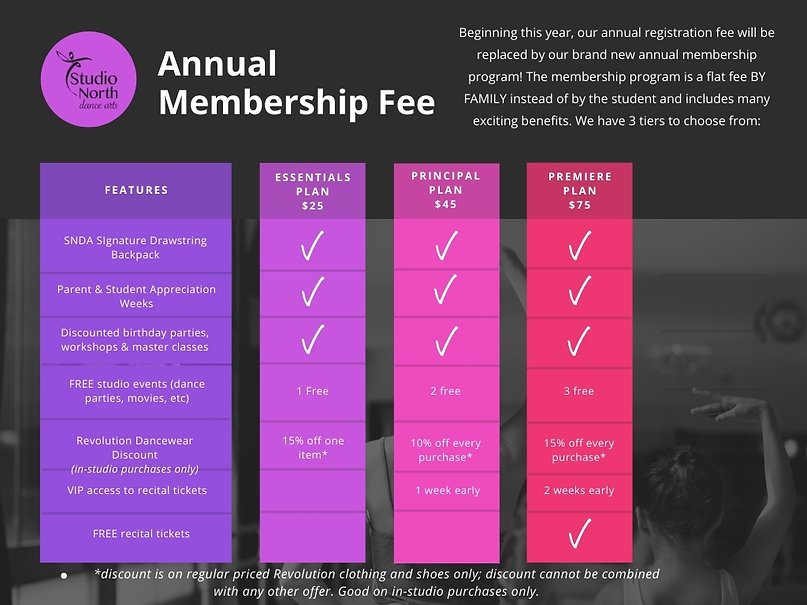 Annual Membership Fee Chart 2020-2.jpg