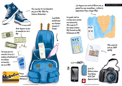 Packing for your NYC trip