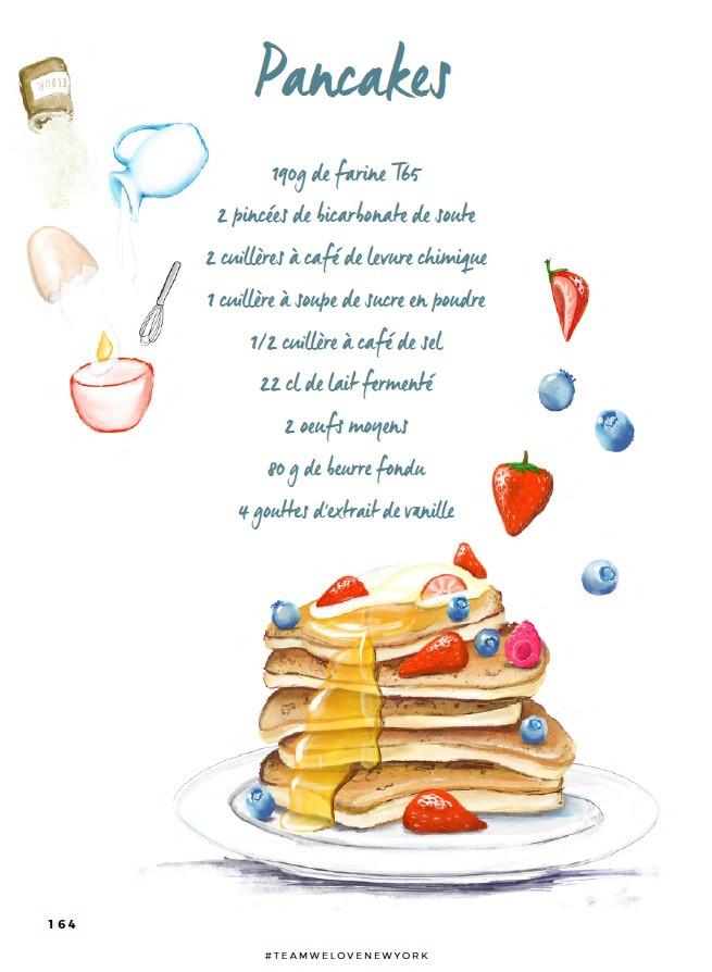 WLNY Pancake Recipe