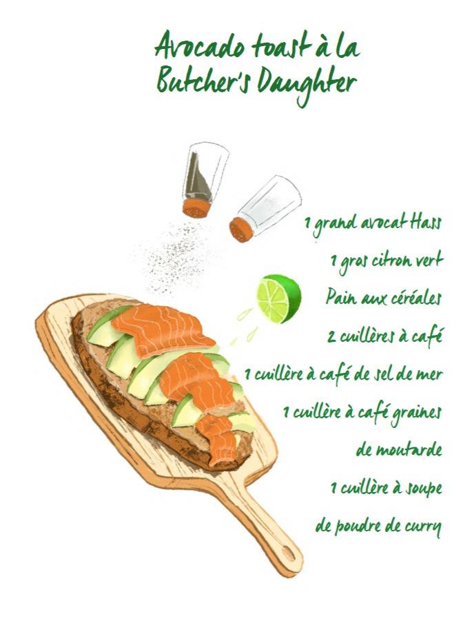 WLNY Avocado Toast Recipe