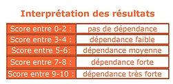 Interprétation_des_résultats.jpg
