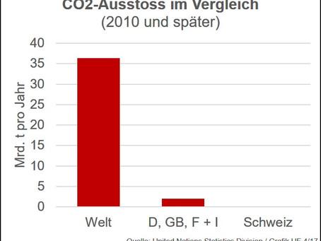 Energiestrategie 2050 - Stoppt die neuen Steuern und Vorschriften!