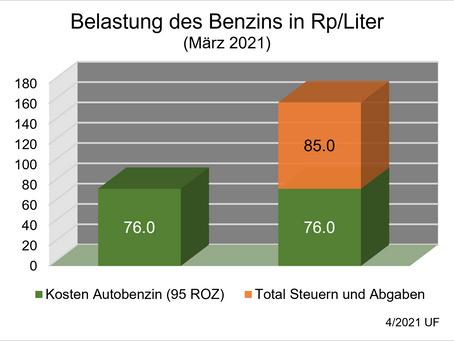 Elektromobilität mit 50 Rp/kWh (statt 20)