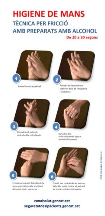 Protocol de higiene de mans de la Generalitat de Catalunya