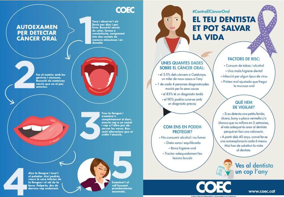 Díptic contra el Càncer Oral
