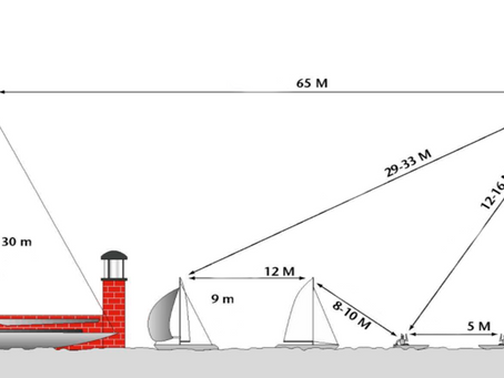 La ROE y el alcance de la emisora de VHF marina