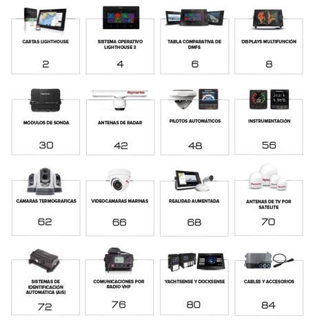 Descarga el Catálogo y lista de Precios Raymarine 2021