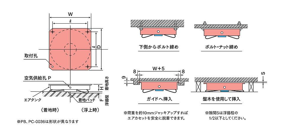 鋼鈑工業HP_01_エアカセット01.jpg