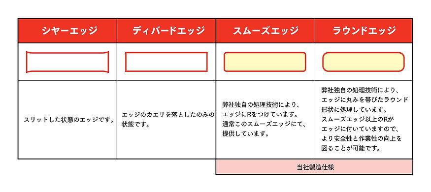 鋼鈑工業HP_01_エッジ処理.jpg
