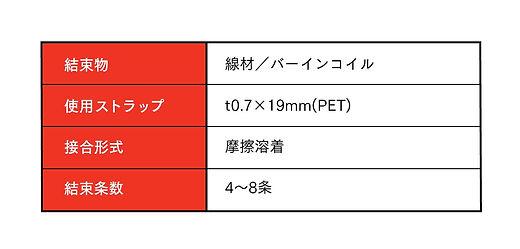 鋼鈑工業HP_01_線材結束機03.jpg