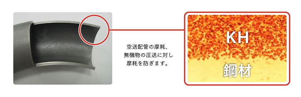 鋼鈑工業HP_02_KH被覆.jpg