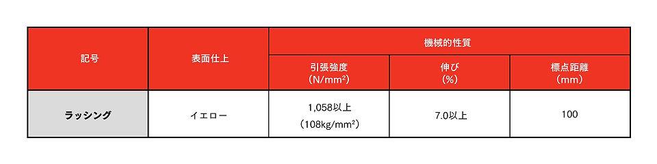 鋼鈑工業HP_02_船舶フープラッシング02.jpg