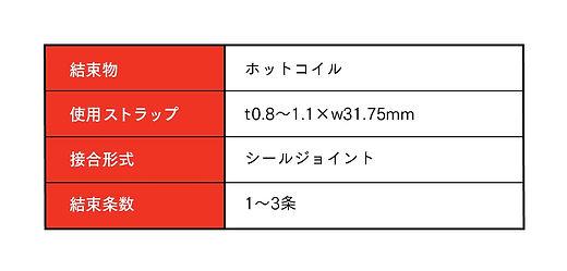 鋼鈑工業HP_01_熱延コイル結束機04.jpg