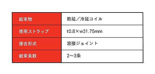 鋼鈑工業HP_01_コイル梱包ライン用結束機01.jpg